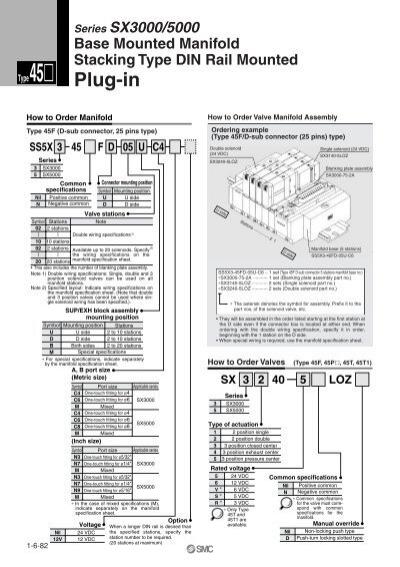 Plug-in - SMC ETechYumpu