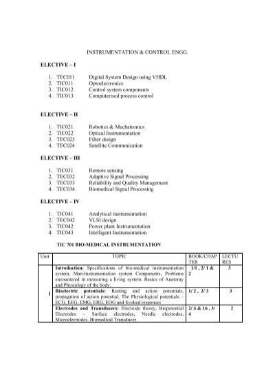 Instrumentation Control Engg Elective A I 1 Tec011