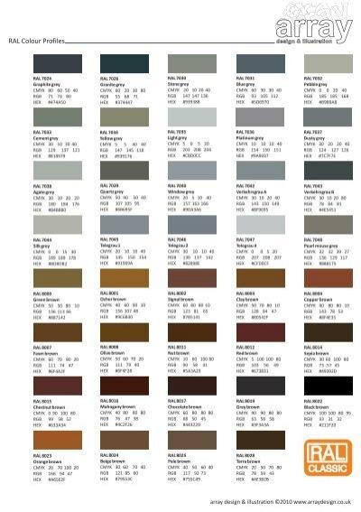 Ral Colour Profiles Array