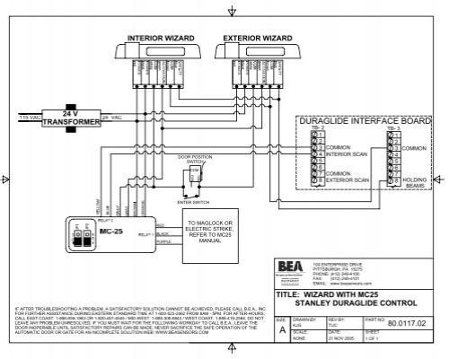 stanley duraglide wiring diagram
