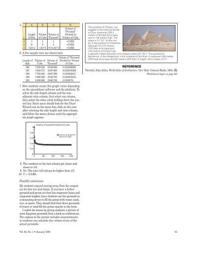 a b c whole cube formula pdf