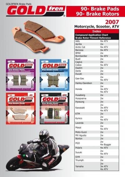 2004 Rear Brake Pad Retaining Caliper Pin Kit EURO Kawasaki Z750