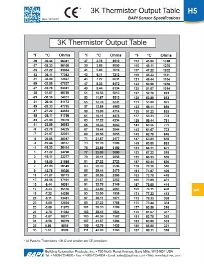 Ntc thermistor design guide 28 images ntc thermistor for 100k thermistor table