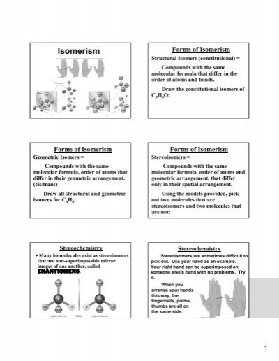 L1 - Isomerism pdf