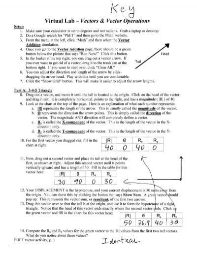 Phet Vector Activity Key