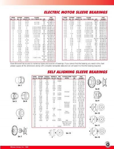 Electric motor sleeve bea for Electric motor sleeve bearings
