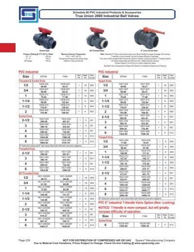 Spears 1521-002C CPVC Schedule 80 Lab Ball Valves