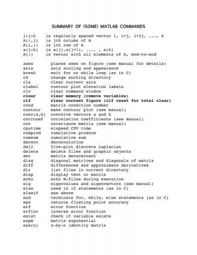 SUMMARY OF SOME MATLAB COMMANDS