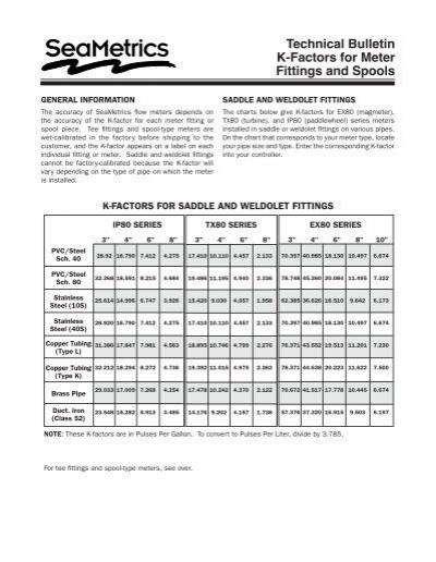Technical Bulletin K-Factors for Meter Fittings and Spools - Flowmeters
