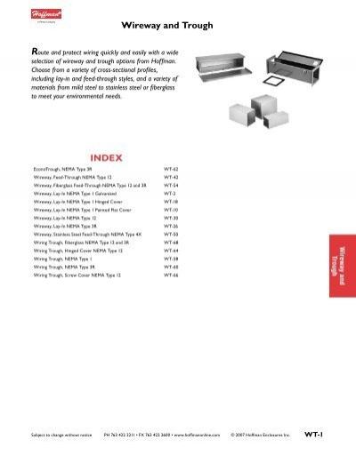 "HOFFMAN Catalog # F66B560 Wireway Barrier 6/"" x 6/"" Steel New Case of 5 Pieces"