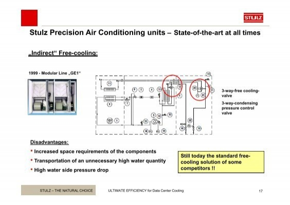 stulz rh yumpu com stulz crac unit wiring diagram stulz air conditioning wiring diagram