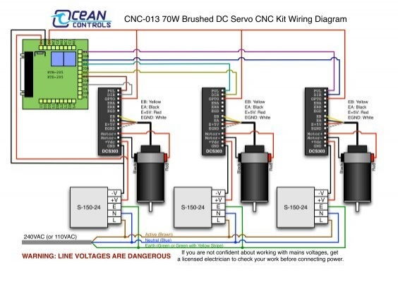 37493121 cnc 014 wiring diagram ocean controls cnc wiring diagram at edmiracle.co