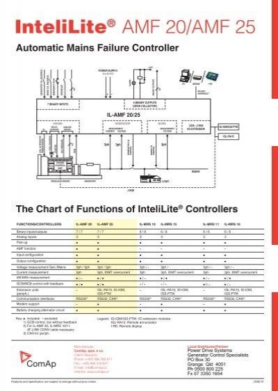 intelilite amf 20 amf rh yumpu com intelilite amf 25 manual español intelilite amf 25 user manual
