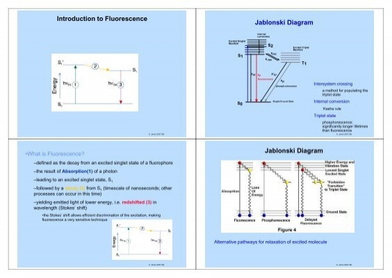 Introduction To Fluorescence Jablonski Diagram Jablonski Diagram