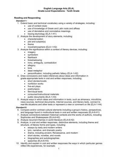 English Language Arts (ELA) Grade-Level Expectations: Tenth