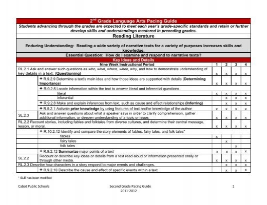 Common Core Pacing Guides 4th Grade Ela Open Source User Manual