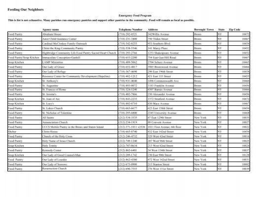 List Of Food Pantries Located In Manhattan Bronx Staten