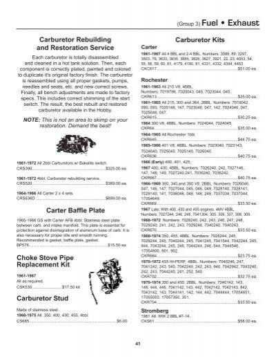 1961-1967 Buick Carter AFB 4BBL Carburetor Rebuilding KitCarterComplete