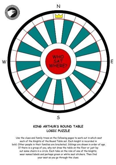 King Arthuru0027s Round Table Logic Puzzle   QuestGarden.com