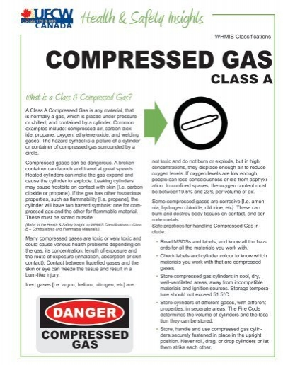 Compressed Gas Ufcw 175 633