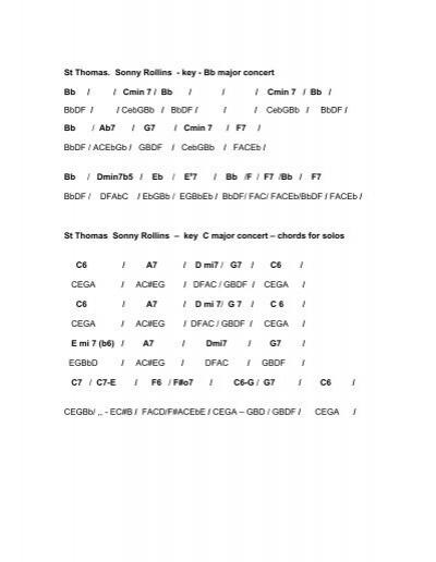 Fine Major Tom Chords Adornment - Beginner Guitar Piano Chords ...