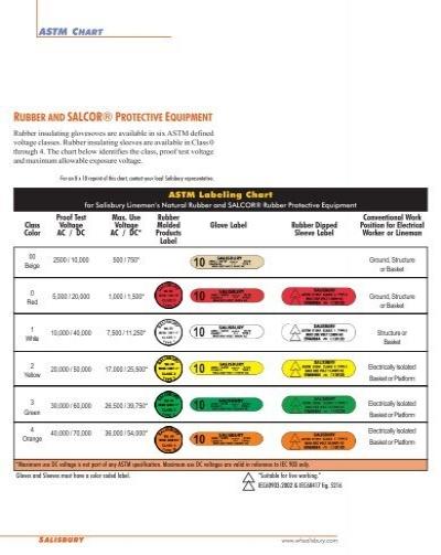 astm a479 pdf free download