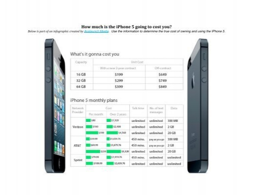 how much does iphone 5 cost how much is the iphone 5 going to cost you math 18495