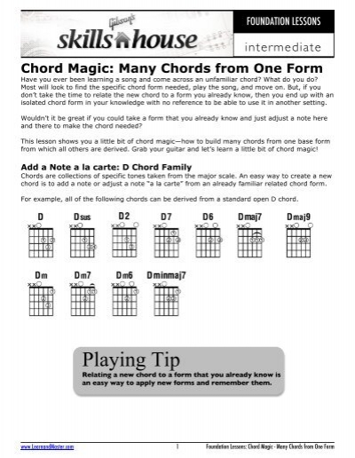 Amazing D2 Chord On Guitar Ensign Basic Guitar Chords For