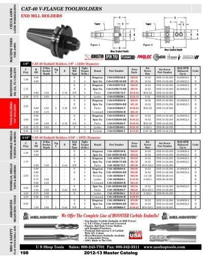 C40-87EM175-K CAT-40 7//8 ENDMILL Holder 1.75 PROJ.