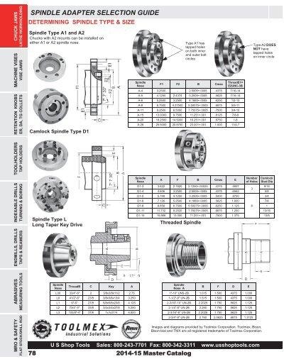 "15/"" Chuck Adapter Plate A2-11 Toolmex"
