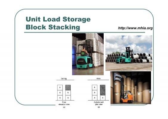 Unit Load Storage Block Stacking