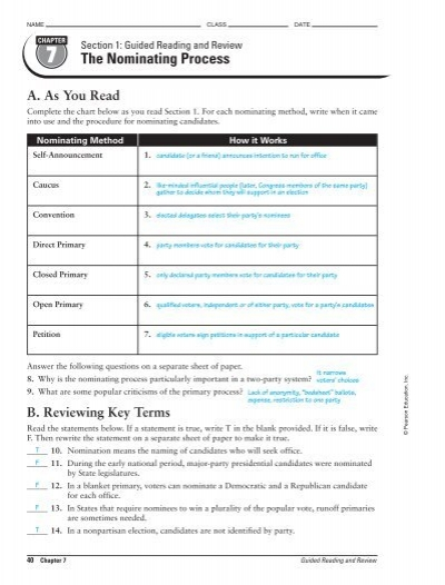 chapter 5 section 2 the two party system worksheet answers breadandhearth. Black Bedroom Furniture Sets. Home Design Ideas