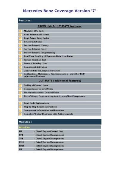 Mercedes Benz Coverage Version '7' - Car Code Reader