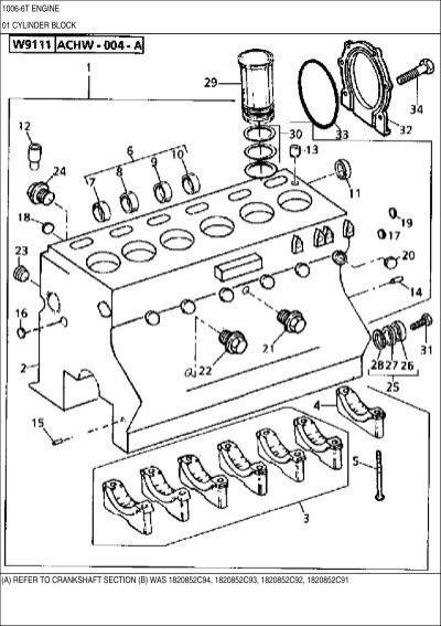 1006 6t Engine 21 Lubrica