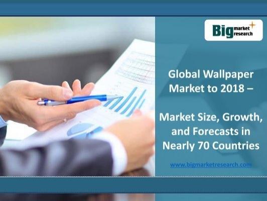 Global Wallpaper Market Size, Growth