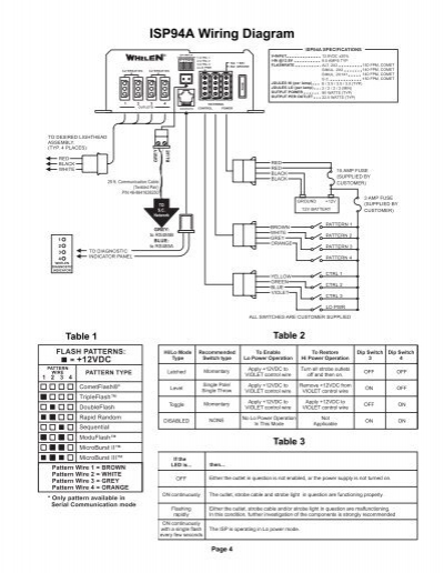 4 1974 comet wiring diagram 1963 ford comet, chevy comet, one tree ford maverick wiring diagram at soozxer.org