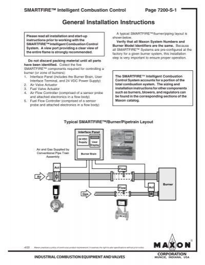 page 7200 s 6 smartfire i