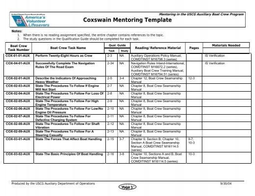 Manuals & Publications - United States Coast Guard
