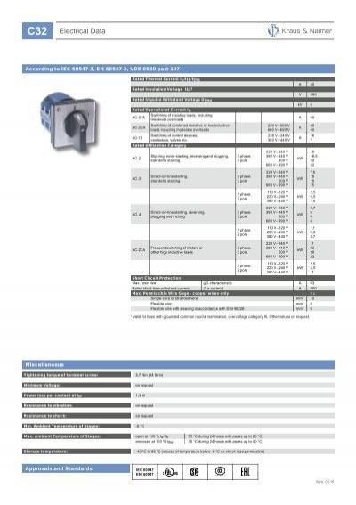 38950867 kraus & naimer c26 wiring diagram electrical wiring diagrams