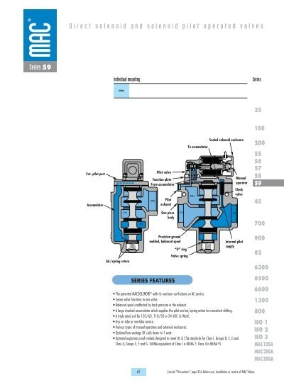Mac Valve Wiring Diagram from www.yumpu.com