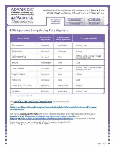Fda Approved Long Acting Beta Agonists Gsk Source