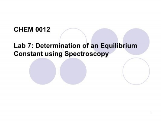 Equilibrium Constant of FeSCN2+