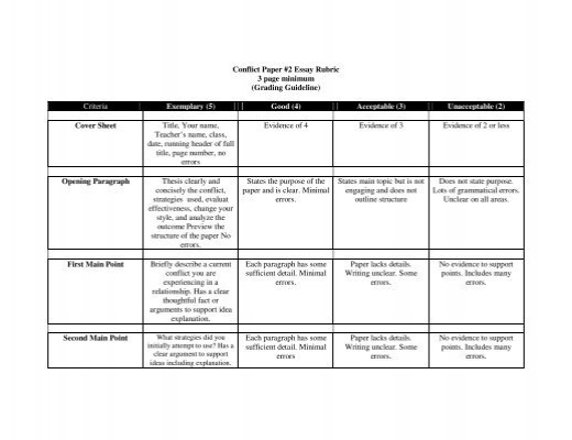 Research paper 1 listening rubric speechsuccess net