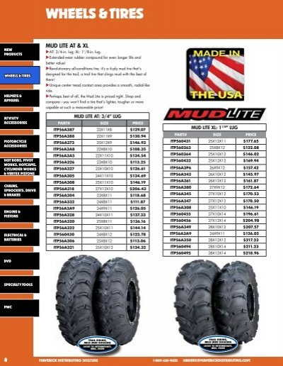 ITP Wheels - ATV parts & accessories