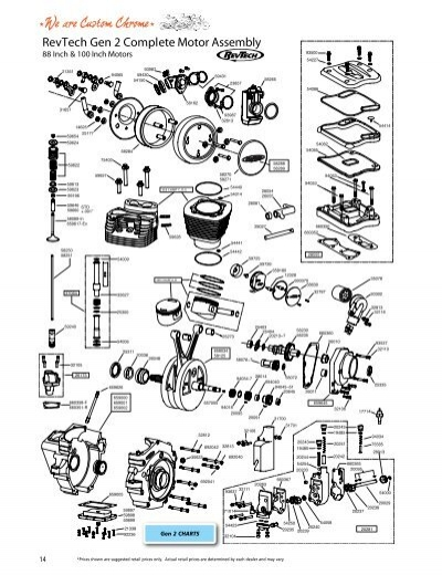 revtech single fire ignition wiring diagram wiring library  ok, market  distribute aftermarket accessories most all harley-davidson v-twin  motorcycles ever