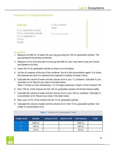 Escience Lab 10 Homework Example