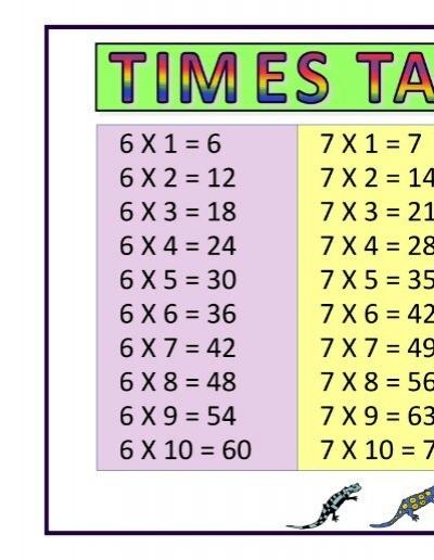 Large Multiplication Times Table Chart 5a Math Salamanders