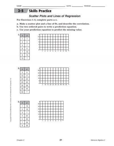 scatterplots and line of best fit worksheet. Black Bedroom Furniture Sets. Home Design Ideas
