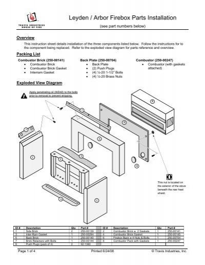 leyden    arbor firebox parts installation