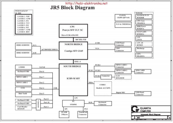 Jr5 Block Diagram Data Sheet Gadget